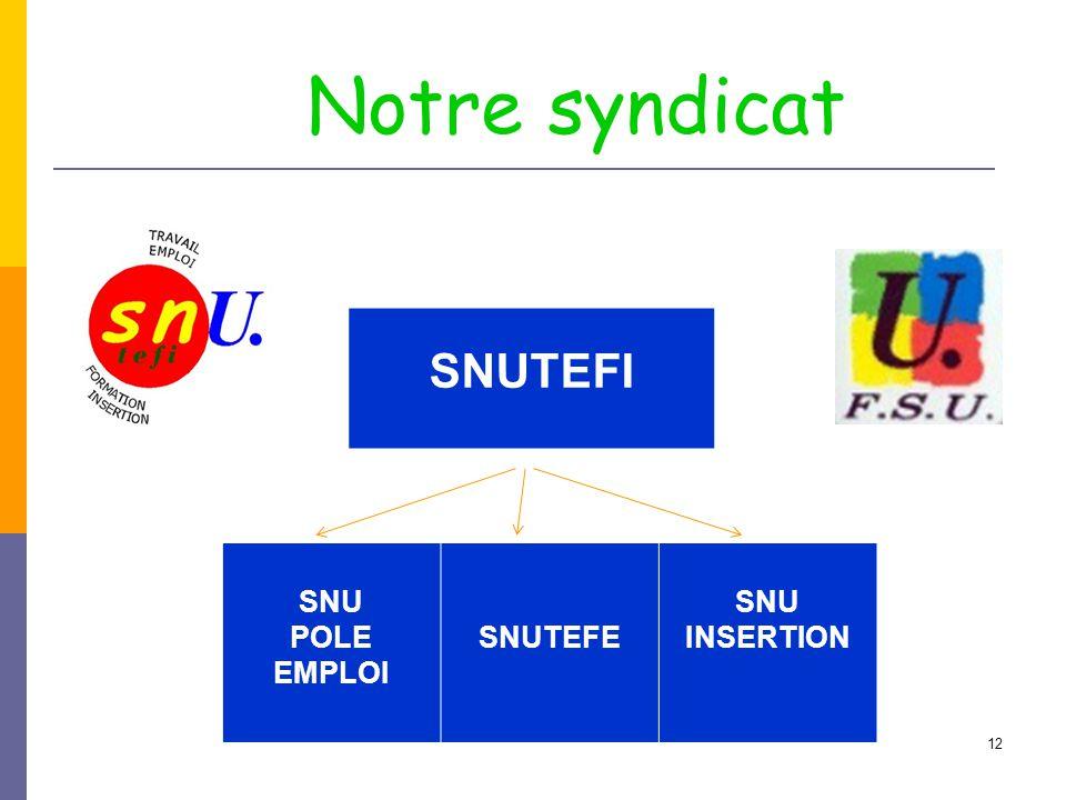 12 Notre syndicat SNUTEFI SNU POLE EMPLOI SNUTEFE SNU INSERTION