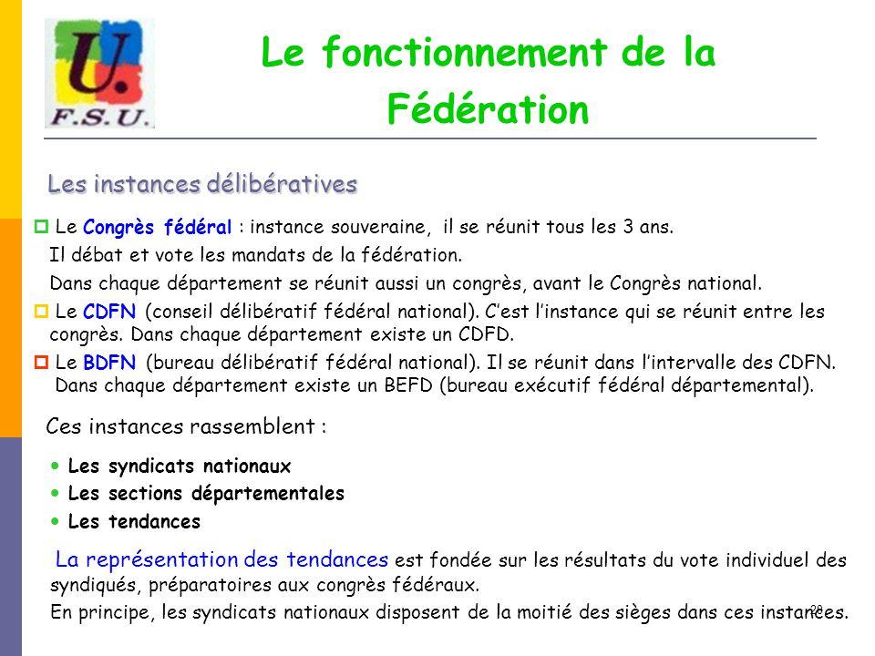 20 Le fonctionnement de la Fédération Les instances délibératives  Le Congrès fédéral : instance souveraine, il se réunit tous les 3 ans.