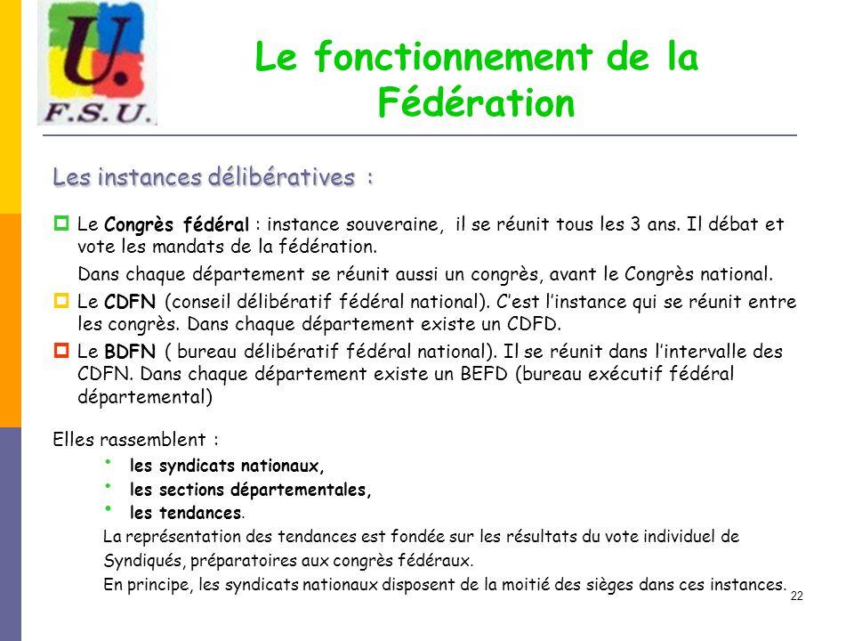 22 Le fonctionnement de la Fédération Les instances délibératives: Les instances délibératives :  Le Congrès fédéral : instance souveraine, il se réunit tous les 3 ans.