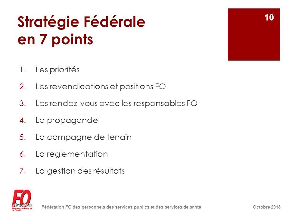 Stratégie Fédérale en 7 points 1.Les priorités 2.Les revendications et positions FO 3.Les rendez-vous avec les responsables FO 4.La propagande 5.La ca