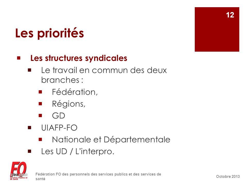 Les priorités  Les structures syndicales  Le travail en commun des deux branches :  Fédération,  Régions,  GD  UIAFP-FO  Nationale et Départeme