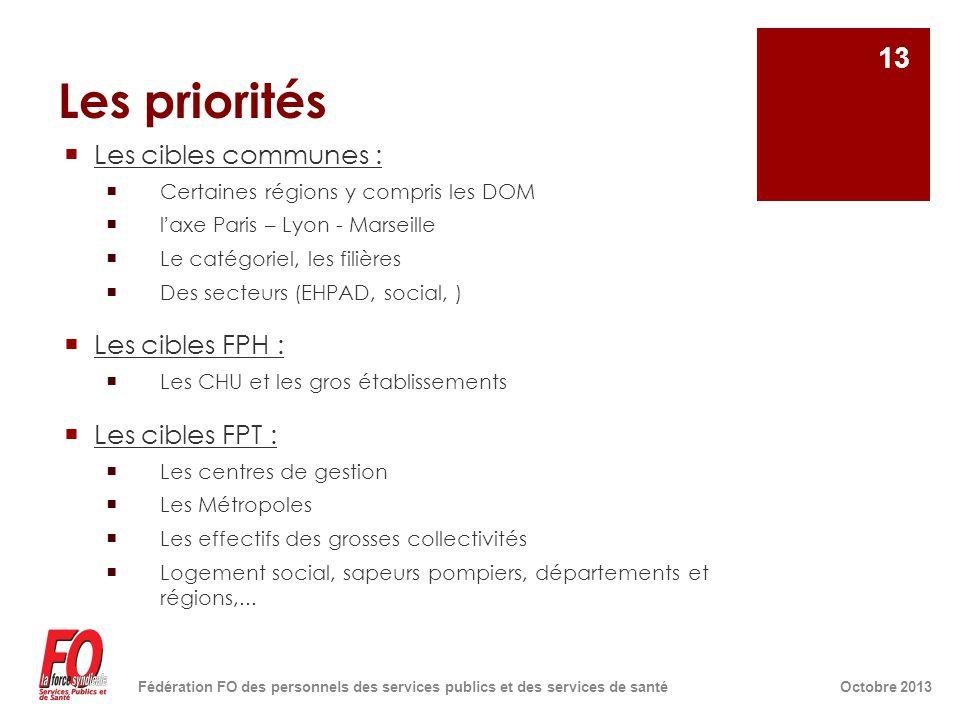 Les priorités  Les cibles communes :  Certaines régions y compris les DOM  l'axe Paris – Lyon - Marseille  Le catégoriel, les filières  Des secte
