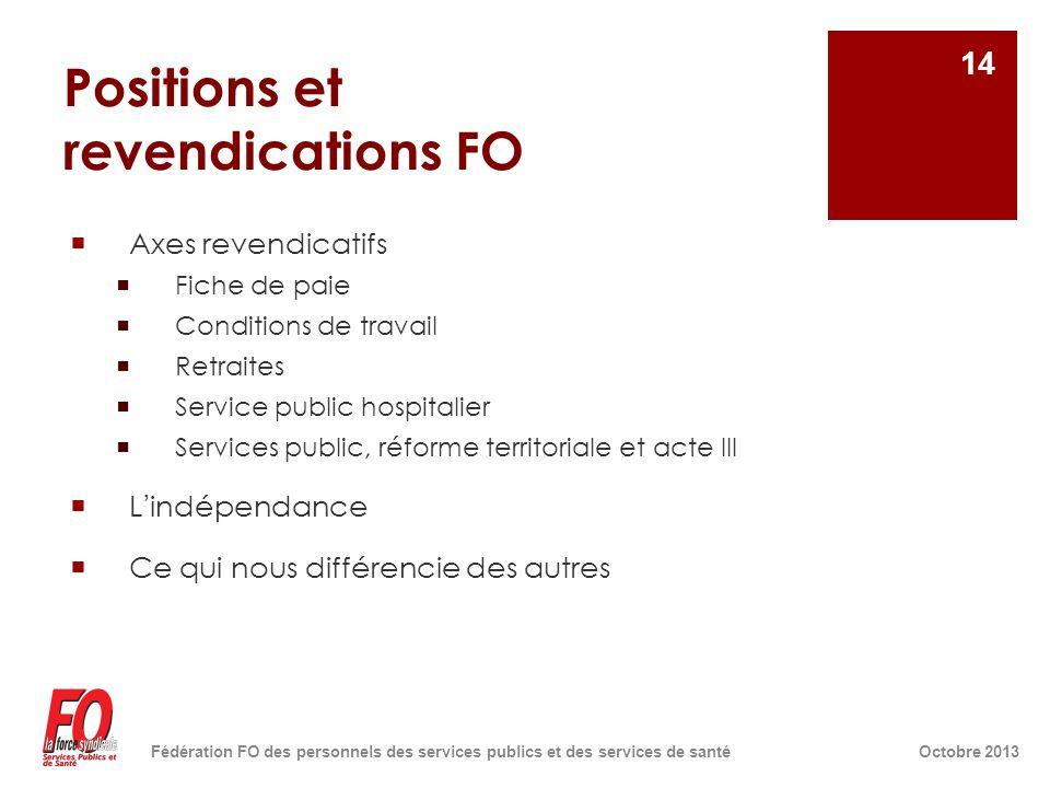 Positions et revendications FO  Axes revendicatifs  Fiche de paie  Conditions de travail  Retraites  Service public hospitalier  Services public