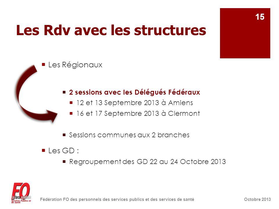 Les Rdv avec les structures  Les Régionaux  2 sessions avec les Délégués Fédéraux  12 et 13 Septembre 2013 à Amiens  16 et 17 Septembre 2013 à Cle