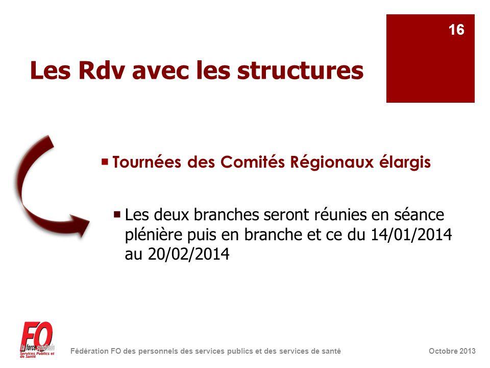 Les Rdv avec les structures  Tournées des Comités Régionaux élargis  Les deux branches seront réunies en séance plénière puis en branche et ce du 14