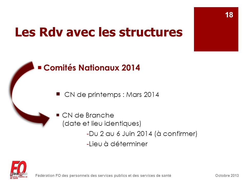 Les Rdv avec les structures  Comités Nationaux 2014  CN de printemps : Mars 2014  CN de Branche (date et lieu identiques) -Du 2 au 6 Juin 2014 (à c