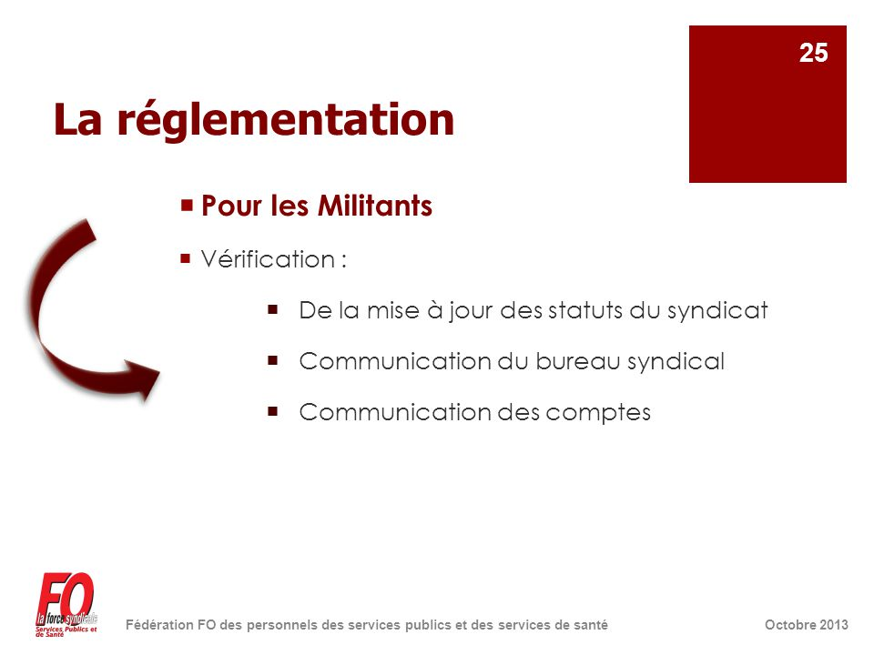 La réglementation  Pour les Militants  Vérification :  De la mise à jour des statuts du syndicat  Communication du bureau syndical  Communication