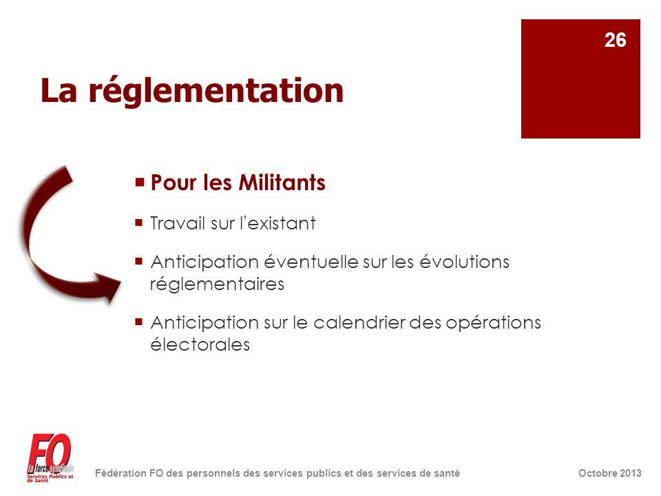 La réglementation  Pour les Militants  Travail sur l'existant  Anticipation éventuelle sur les évolutions réglementaires  Anticipation sur le cale