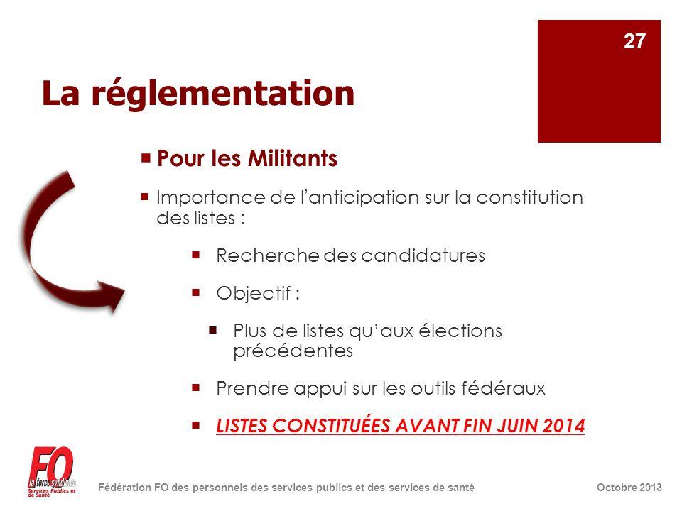 La réglementation  Pour les Militants  Importance de l'anticipation sur la constitution des listes :  Recherche des candidatures  Objectif :  Plu
