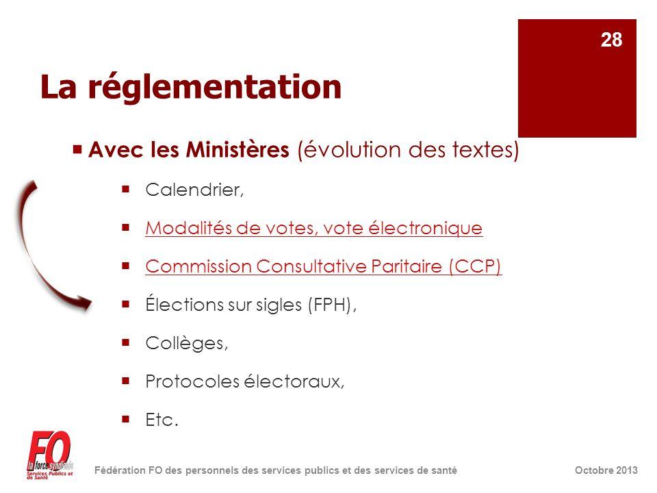 La réglementation  Avec les Ministères (évolution des textes)  Calendrier,  Modalités de votes, vote électronique Modalités de votes, vote électron