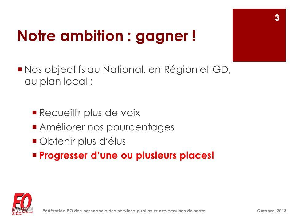 Notre ambition : gagner !  Nos objectifs au National, en Région et GD, au plan local :  Recueillir plus de voix  Améliorer nos pourcentages  Obten