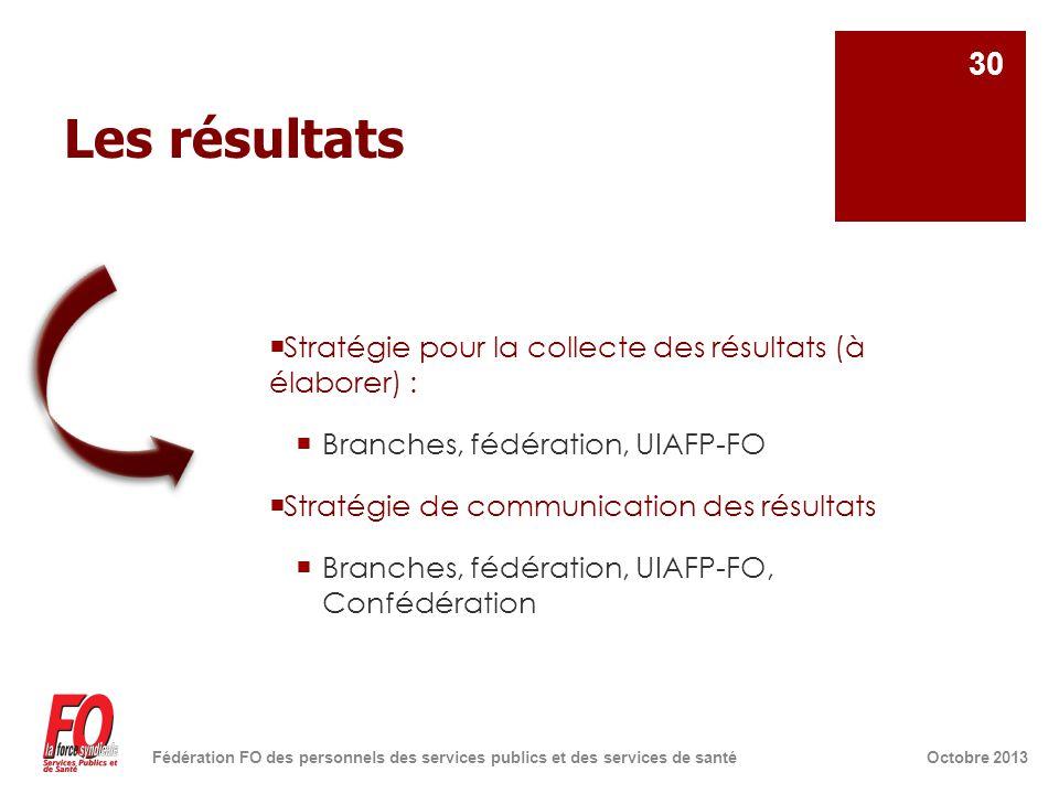 Les résultats  Stratégie pour la collecte des résultats (à élaborer) :  Branches, fédération, UIAFP-FO  Stratégie de communication des résultats 