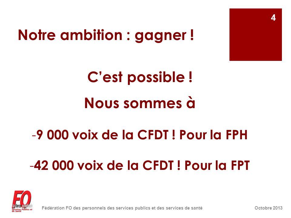 Notre ambition : gagner ! C'est possible ! Nous sommes à - 9 000 voix de la CFDT ! Pour la FPH - 42 000 voix de la CFDT ! Pour la FPT Octobre 2013Fédé