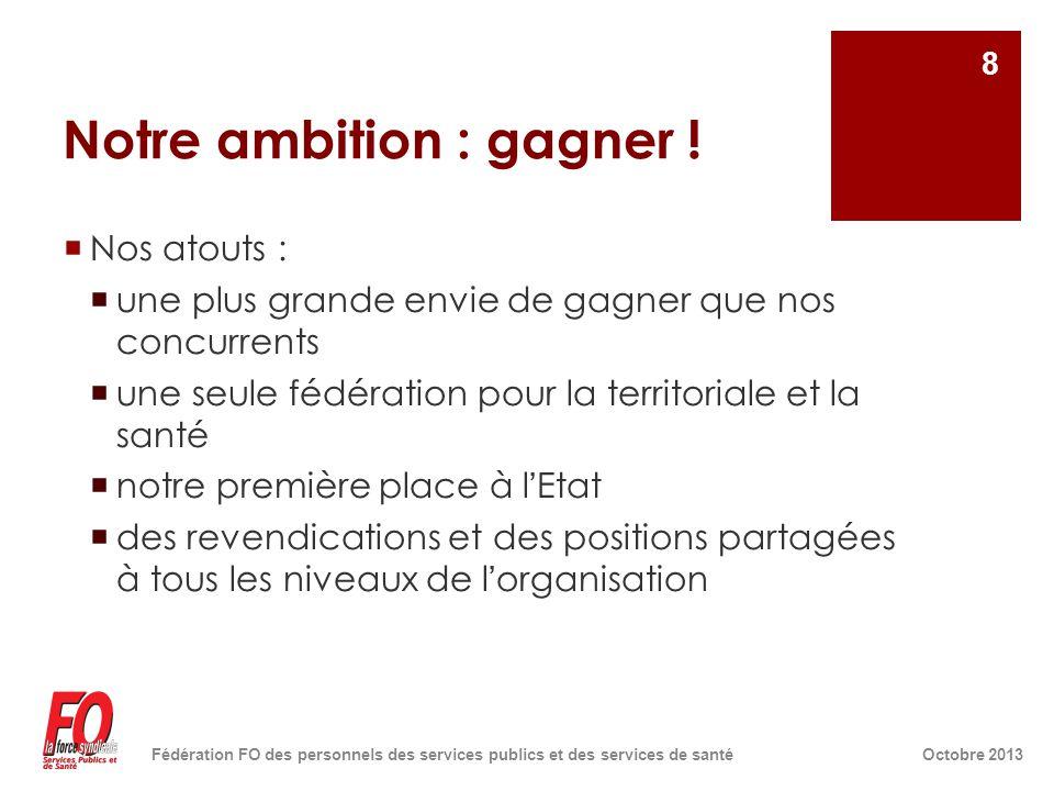 Notre ambition : gagner !  Nos atouts :  une plus grande envie de gagner que nos concurrents  une seule fédération pour la territoriale et la santé