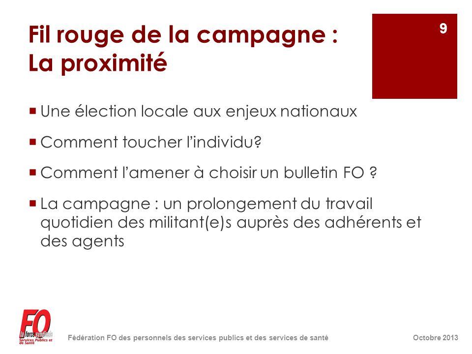 Fil rouge de la campagne : La proximité  Une élection locale aux enjeux nationaux  Comment toucher l'individu?  Comment l'amener à choisir un bulle
