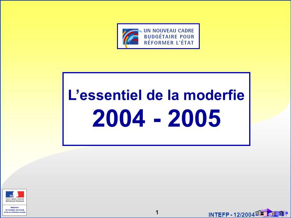 42 INTEFP - 12/2004 - Des objectifs de performance déclinés en objectifs opérationnels maîtrisables par les services Objectifs de performance nationaux De nouveaux modes de gestion Objectifs de performance circonscrits Objectifs intermédiaires à des territoires (ceux des BOP) à des champs d'application particuliers : réseaux, dispositifs, etc.