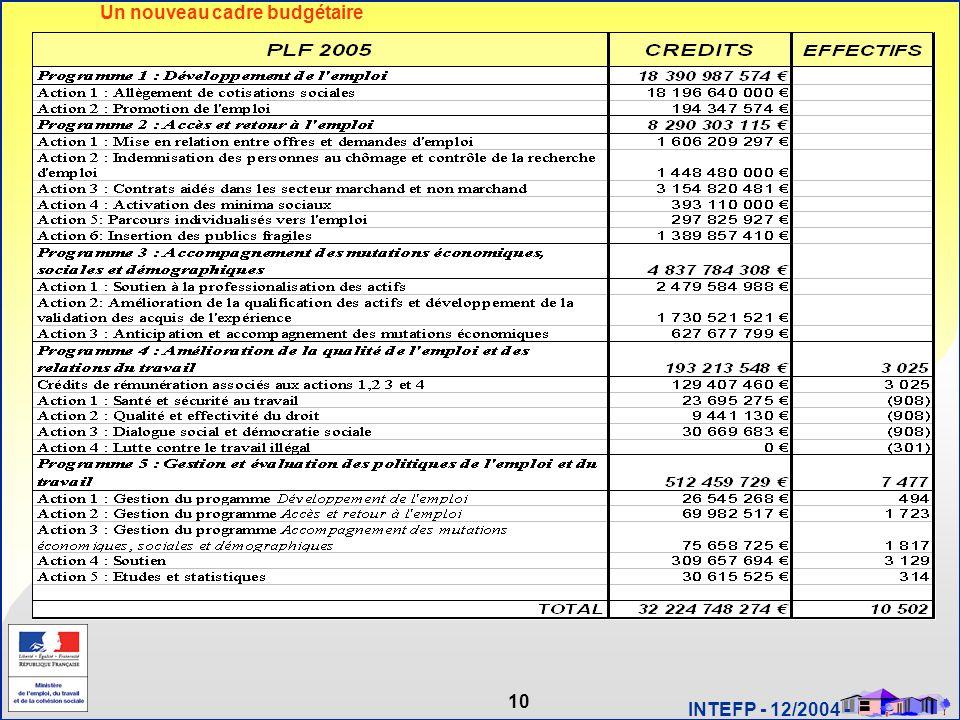 10 INTEFP - 12/2004 - Un nouveau cadre budgétaire