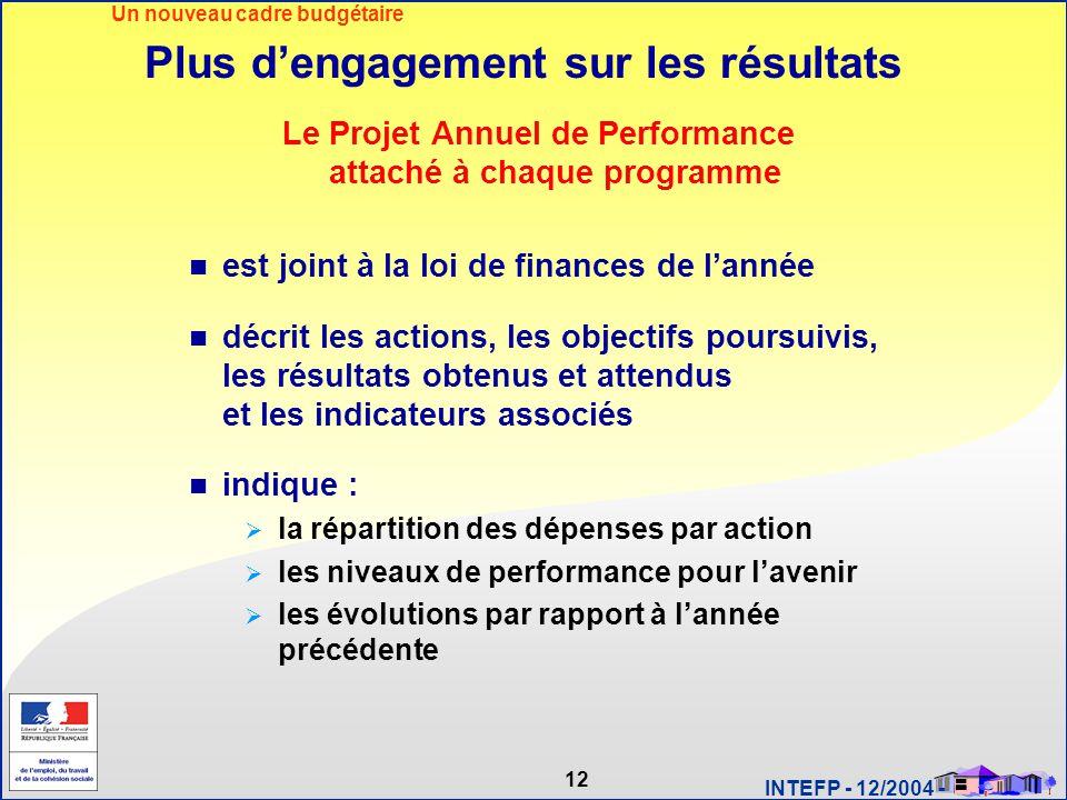 12 INTEFP - 12/2004 - Le Projet Annuel de Performance attaché à chaque programme est joint à la loi de finances de l'année décrit les actions, les obj