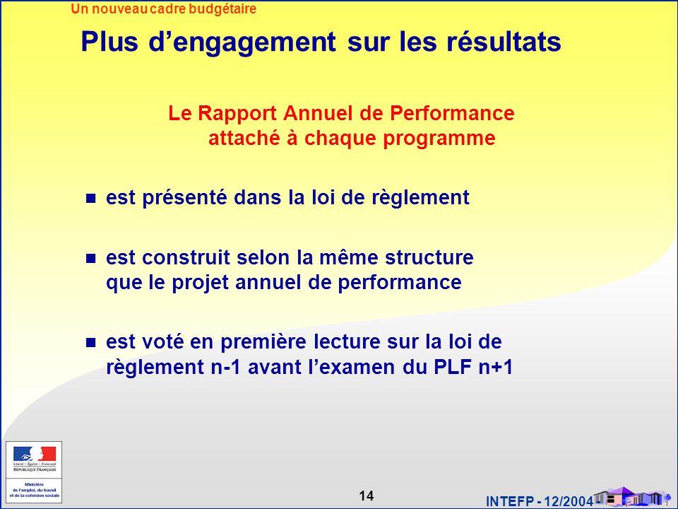 14 INTEFP - 12/2004 - Plus d'engagement sur les résultats Le Rapport Annuel de Performance attaché à chaque programme est présenté dans la loi de règl