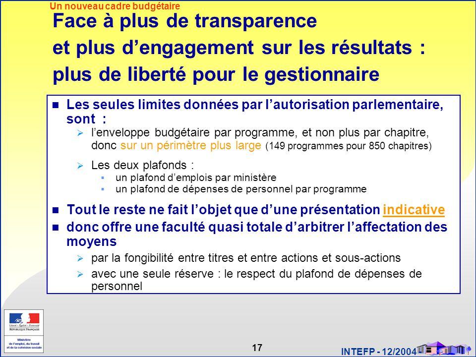 17 INTEFP - 12/2004 - Face à plus de transparence et plus d'engagement sur les résultats : plus de liberté pour le gestionnaire Les seules limites don