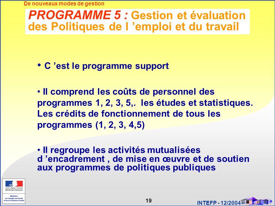19 INTEFP - 12/2004 - C 'est le programme support Il comprend les coûts de personnel des programmes 1, 2, 3, 5,. les études et statistiques. Les crédi