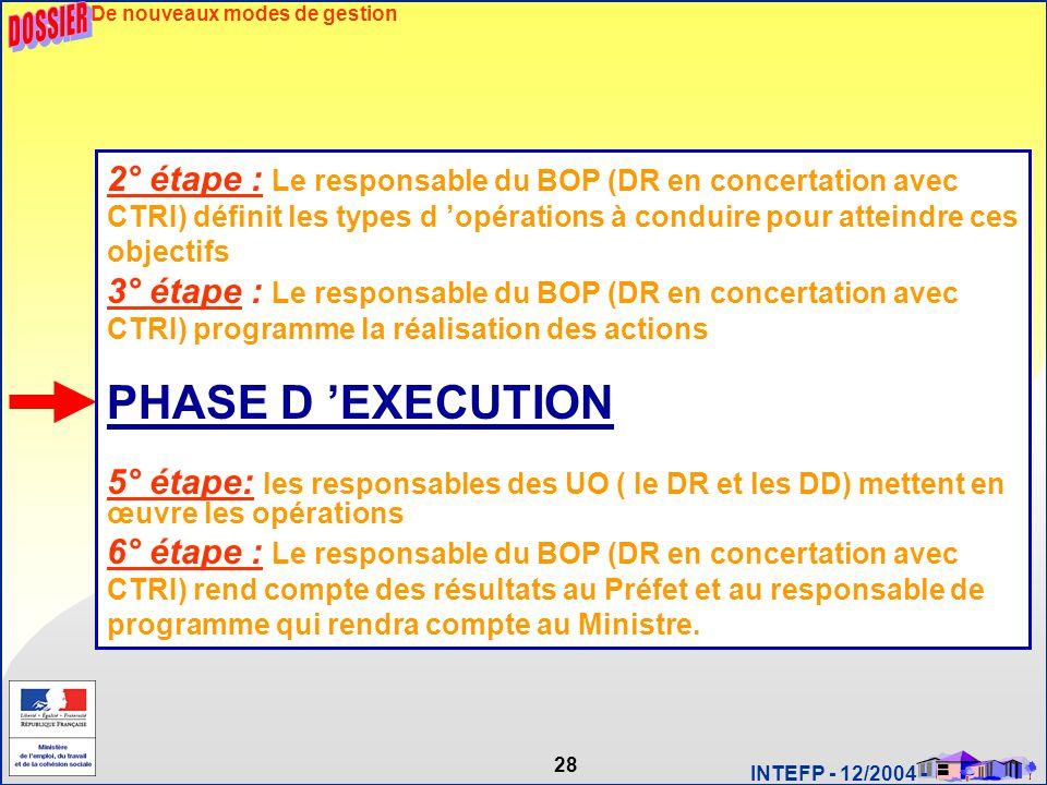 28 INTEFP - 12/2004 - De nouveaux modes de gestion 2° étape : Le responsable du BOP (DR en concertation avec CTRI) définit les types d 'opérations à c