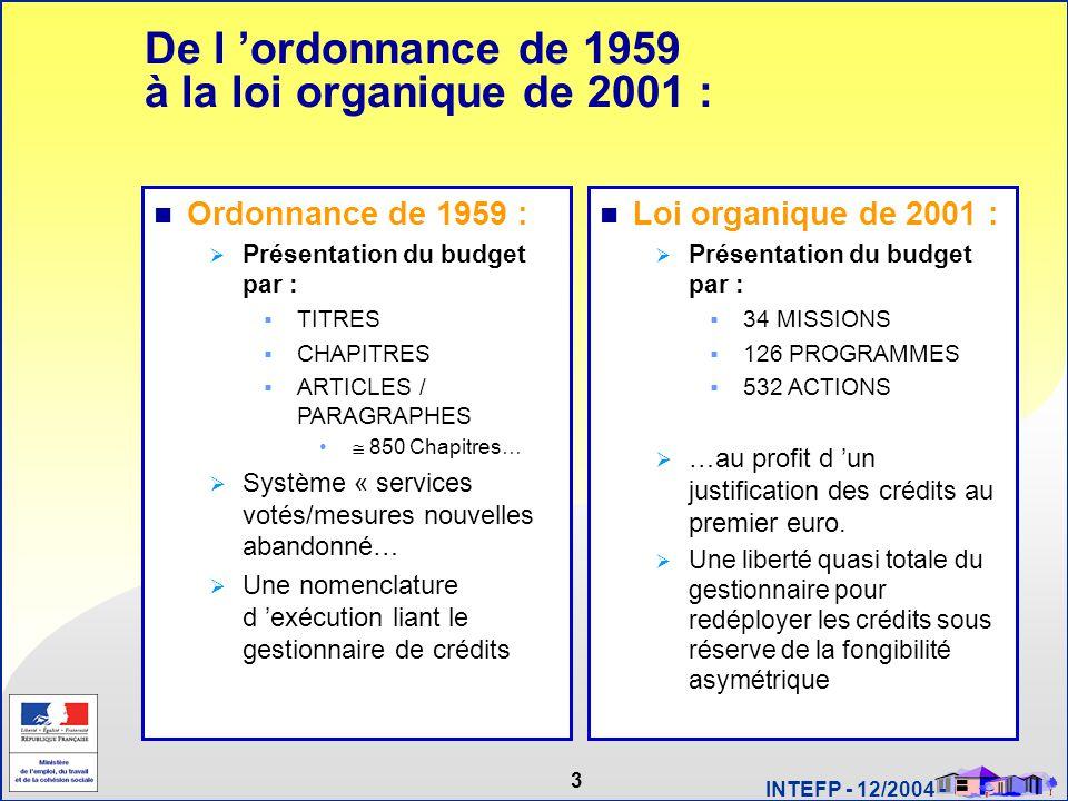 3 INTEFP - 12/2004 - De l 'ordonnance de 1959 à la loi organique de 2001 : Ordonnance de 1959 :  Présentation du budget par :  TITRES  CHAPITRES 