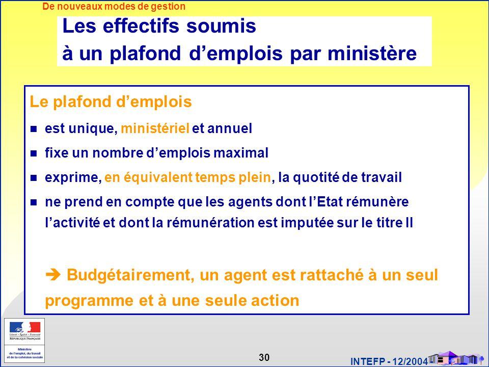 30 INTEFP - 12/2004 - Le plafond d'emplois est unique, ministériel et annuel fixe un nombre d'emplois maximal exprime, en équivalent temps plein, la q