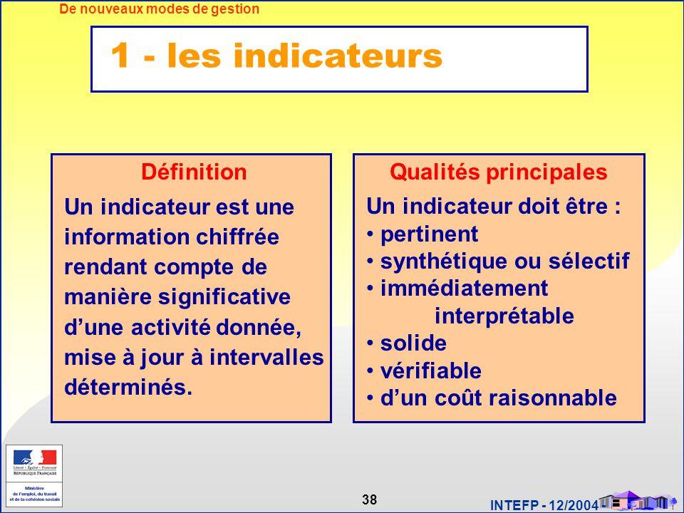 38 INTEFP - 12/2004 - De nouveaux modes de gestion Un indicateur est une information chiffrée rendant compte de manière significative d'une activité d