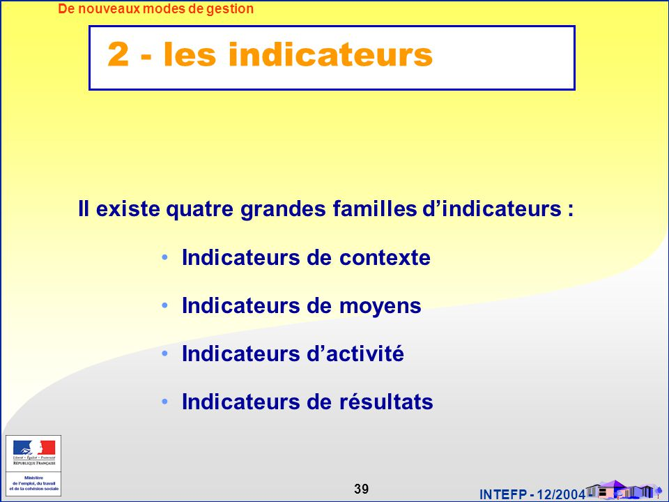 39 INTEFP - 12/2004 - De nouveaux modes de gestion Il existe quatre grandes familles d'indicateurs : Indicateurs de contexte Indicateurs de moyens Ind