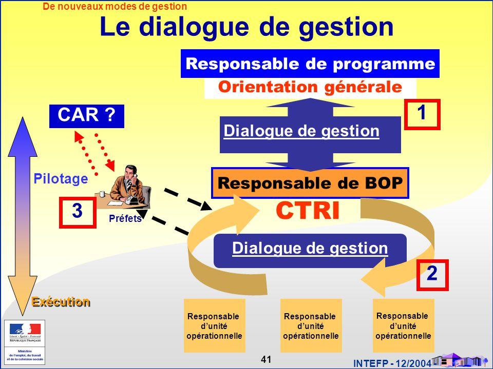 41 INTEFP - 12/2004 - Le dialogue de gestion Responsable de programme Responsable de BOP Responsable d'unité opérationnelle Responsable d'unité opérat
