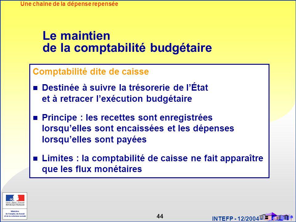44 INTEFP - 12/2004 - Le maintien de la comptabilité budgétaire Comptabilité dite de caisse Destinée à suivre la trésorerie de l'État et à retracer l'