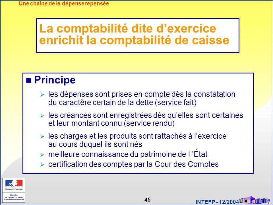 45 INTEFP - 12/2004 - La comptabilité dite d'exercice enrichit la comptabilité de caisse Principe  les dépenses sont prises en compte dès la constata