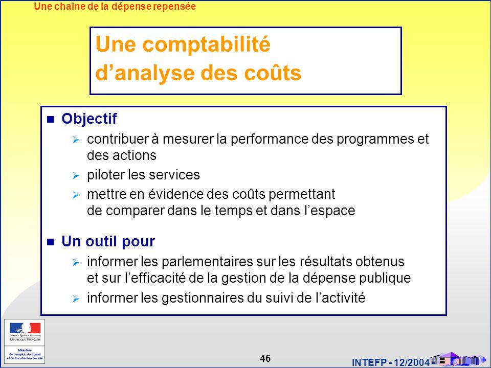 46 INTEFP - 12/2004 - Une comptabilité d'analyse des coûts Objectif  contribuer à mesurer la performance des programmes et des actions  piloter les