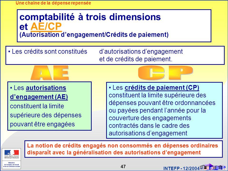 47 INTEFP - 12/2004 - comptabilité à trois dimensions et AE/CP (Autorisation d'engagement/Crédits de paiement) Une chaîne de la dépense repensée Les c