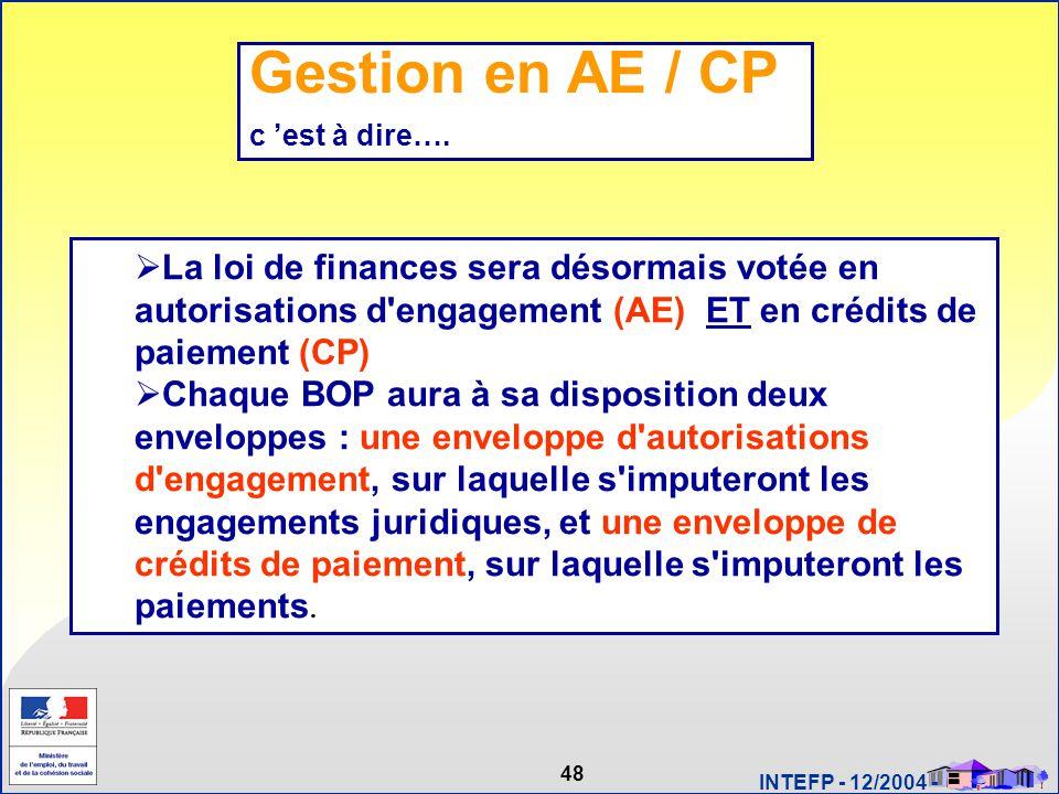 48 INTEFP - 12/2004 - Gestion en AE / CP c 'est à dire….  La loi de finances sera désormais votée en autorisations d'engagement (AE) ET en crédits de