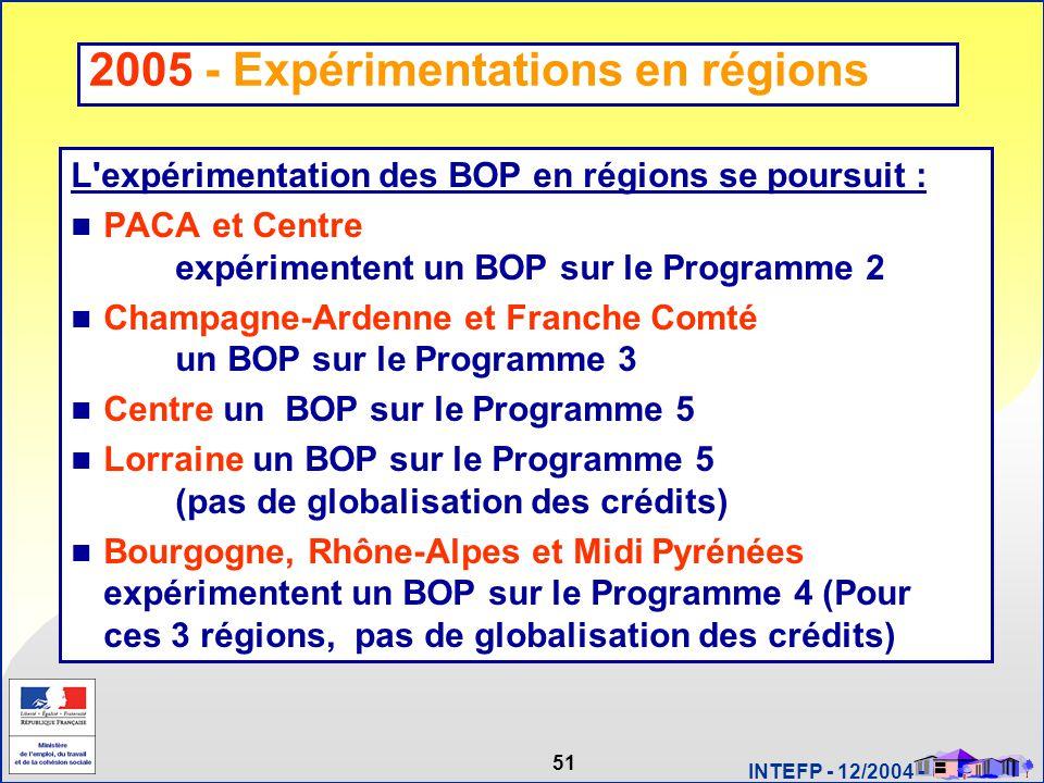 51 INTEFP - 12/2004 - 2005 - Expérimentations en régions L'expérimentation des BOP en régions se poursuit : PACA et Centre expérimentent un BOP sur le
