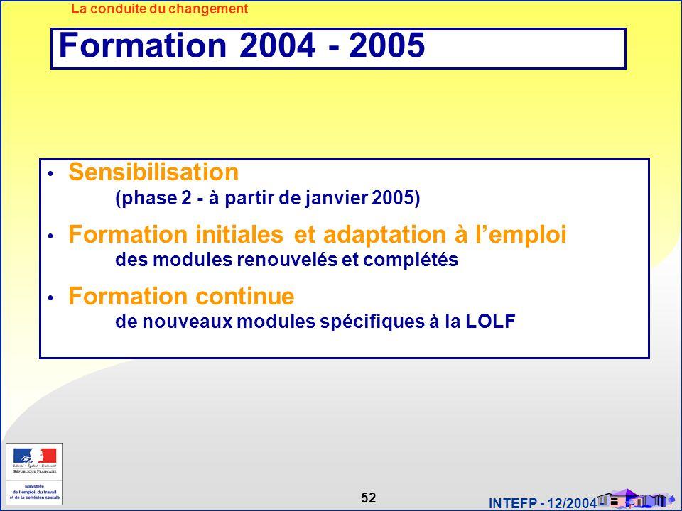 52 INTEFP - 12/2004 - La conduite du changement Formation 2004 - 2005 Sensibilisation (phase 2 - à partir de janvier 2005) Formation initiales et adap