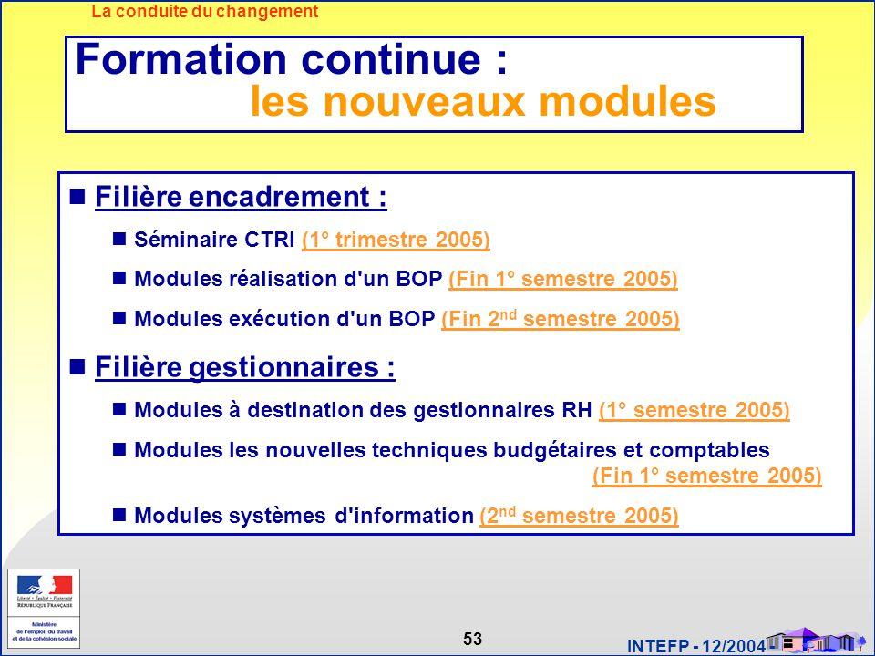 53 INTEFP - 12/2004 - La conduite du changement Filière encadrement : Séminaire CTRI (1° trimestre 2005) Modules réalisation d'un BOP (Fin 1° semestre