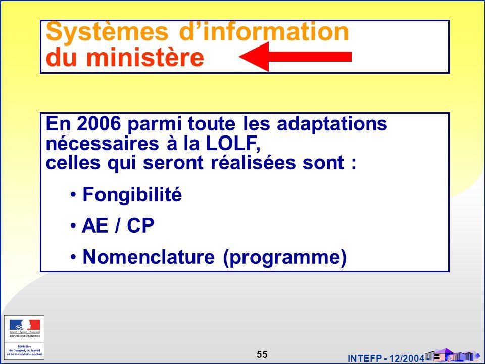 55 INTEFP - 12/2004 - En 2006 parmi toute les adaptations nécessaires à la LOLF, celles qui seront réalisées sont : Fongibilité AE / CP Nomenclature (