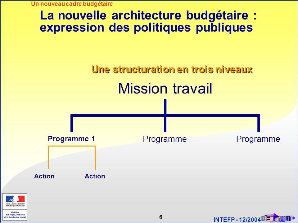 6 INTEFP - 12/2004 - La nouvelle architecture budgétaire : expression des politiques publiques Mission travail Programme 1 Programme Action Une struct