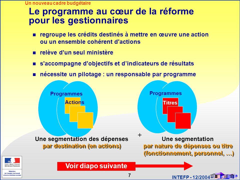 7 INTEFP - 12/2004 - Programmes Actions par destination (en actions) par nature de dépenses ou titre (fonctionnement, personnel, …) Titres Le programm