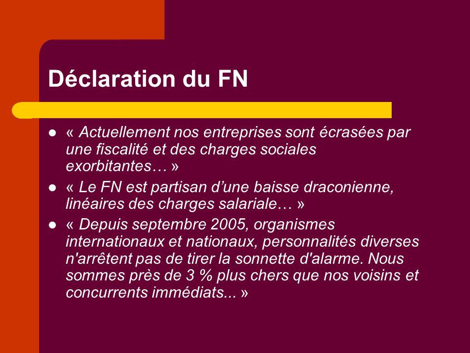 Le programme du Front National dans la Belgique de 2006 5.