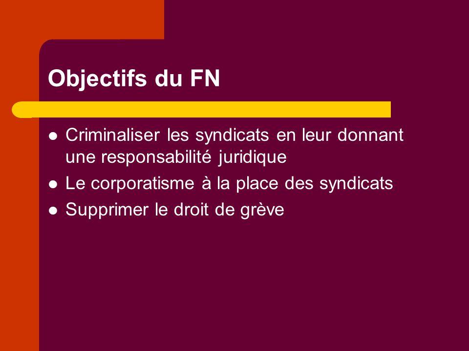 Le programme du Front National dans la Belgique de 2006 3.