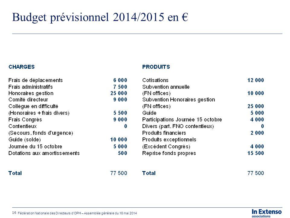 16 Fédération Nationale des Directeurs d'OPH – Assemblée générale du 16 mai 2014 Budget prévisionnel 2014/2015 en €