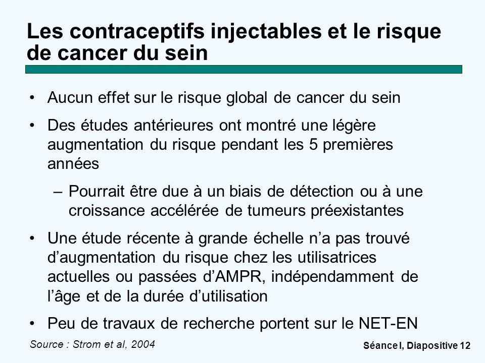 Séance I, Diapositive 12 Les contraceptifs injectables et le risque de cancer du sein Aucun effet sur le risque global de cancer du sein Des études an