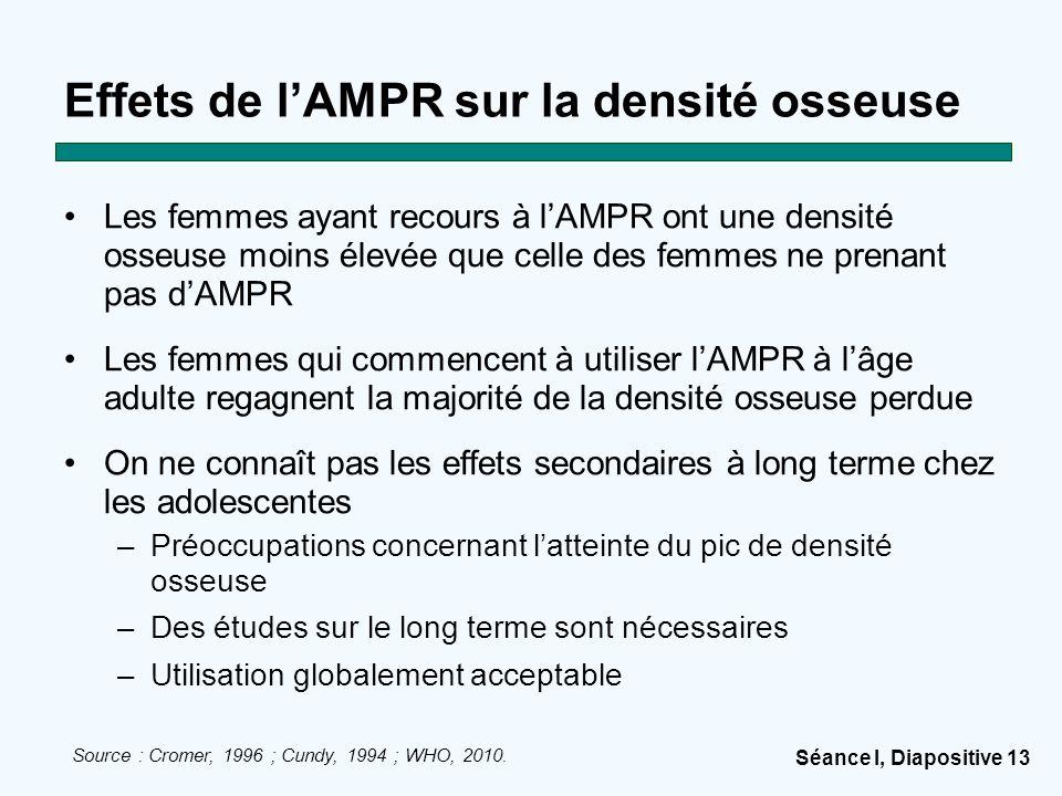 Séance I, Diapositive 13 Effets de l'AMPR sur la densité osseuse Les femmes ayant recours à l'AMPR ont une densité osseuse moins élevée que celle des