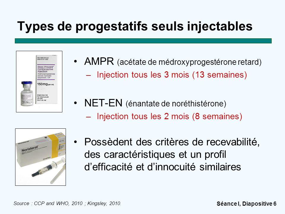 Séance I, Diapositive 6 Types de progestatifs seuls injectables AMPR (acétate de médroxyprogestérone retard) –Injection tous les 3 mois (13 semaines)