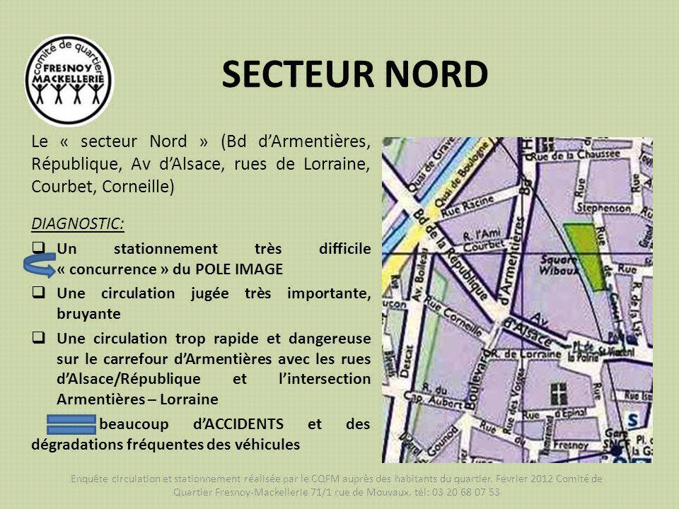 SECTEUR NORD Le « secteur Nord » (Bd d'Armentières, République, Av d'Alsace, rues de Lorraine, Courbet, Corneille) DIAGNOSTIC:  Un stationnement très