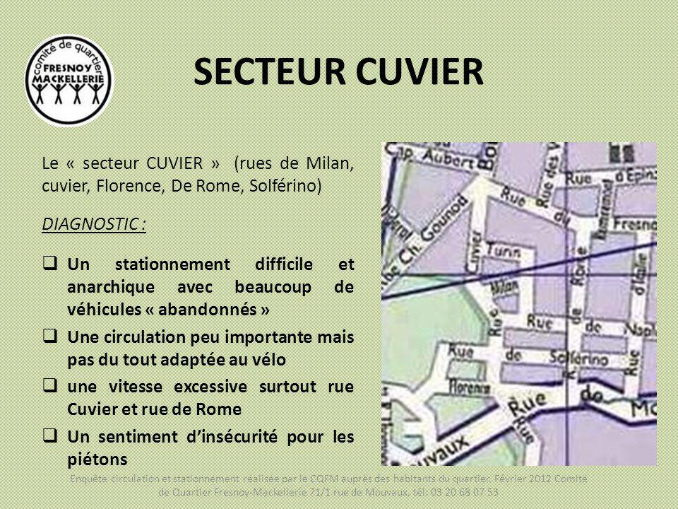 SECTEUR CUVIER Le « secteur CUVIER » (rues de Milan, cuvier, Florence, De Rome, Solférino) DIAGNOSTIC :  Un stationnement difficile et anarchique ave